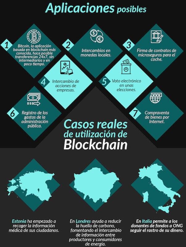 aplicaciones-casos-de-uso-sociedad-industria-blockchain-cadena-de-bloques