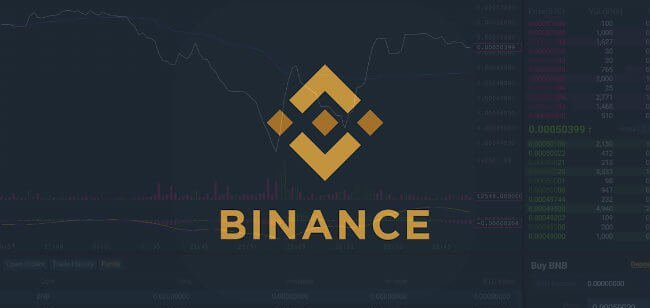 binance-imagen-corporativa-logo-graficos