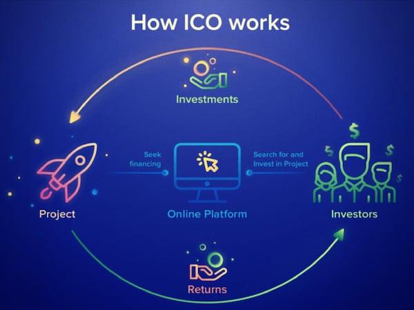 como-funciona-una-ico-how-ico-works