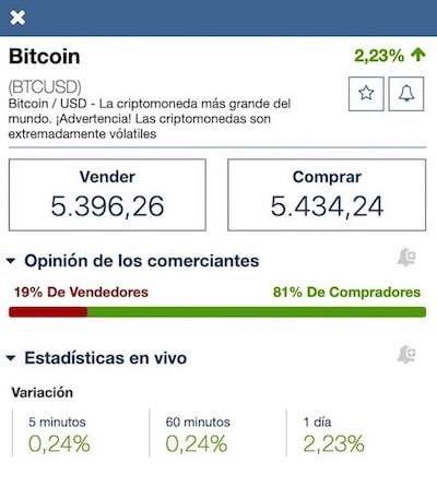 compra-bitcoin-plus500