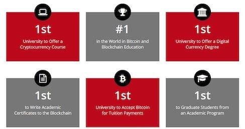 estadisticas-universidad-de-nicosia-chipe-mooc-bitcoin-criptomonedas