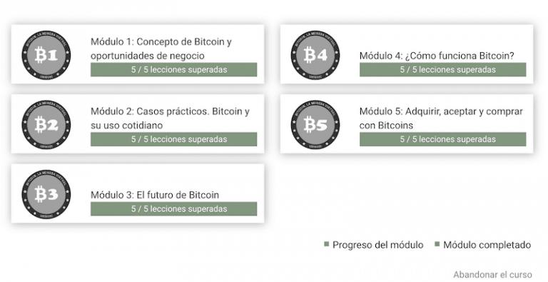 modulos-del-curso-unimooc-bitcoin-conceptos-tecnologia-y-usos