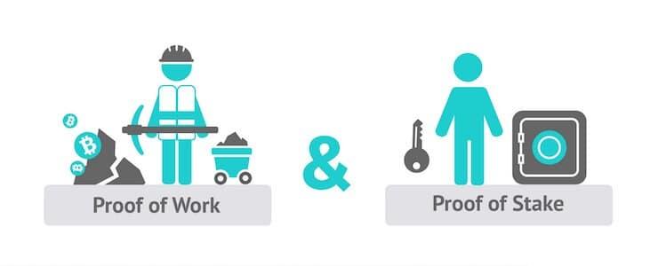 prueba-de-trabajo-vs-prueba-de-participacion-pow-vs-pos